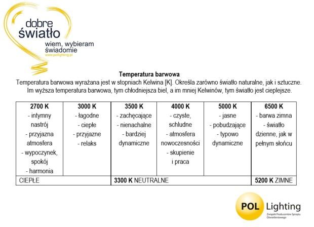 Tabela_temperatury